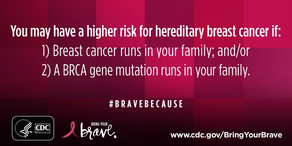heredity risk breast cancer poster