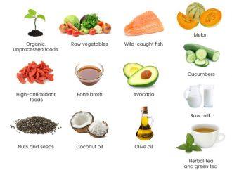 lupus diet recommendations chart